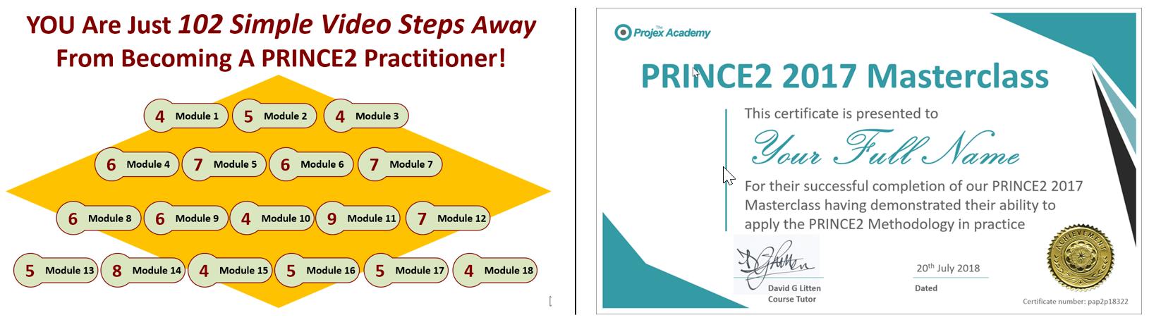 Prince2 training | prince2 tutorial | online prince2 training.