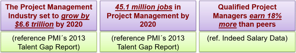 pm_career_info