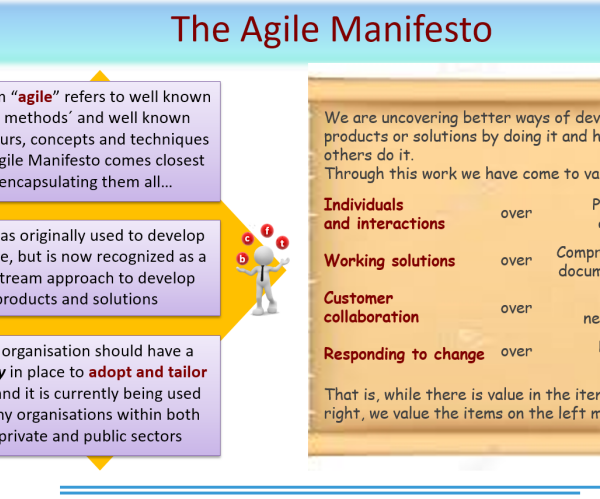 PRINCE2 Agile Overview – Part 2