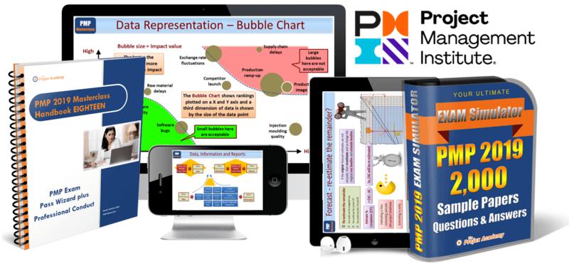 PMP Masterclass