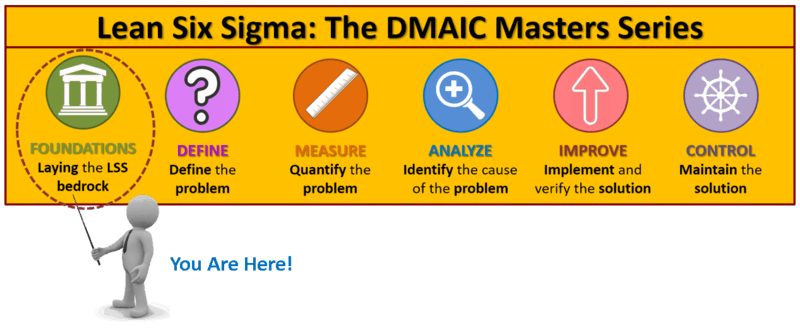 Lean Six Sigma DMAIC