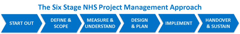 nhs project management approach