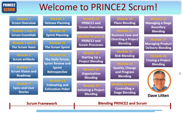 prince2 scrum syllabus 2 600x375 - PRINCE2 Scrum Masterclass
