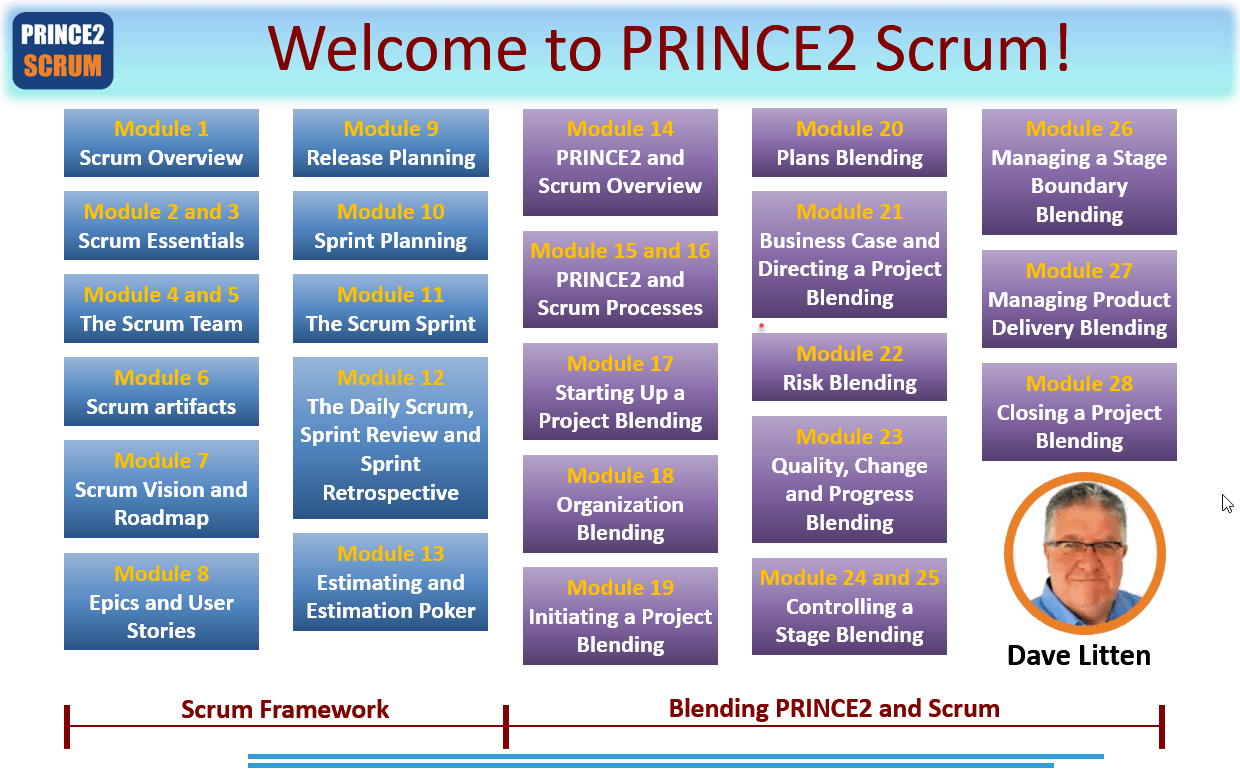 scrum project plan template