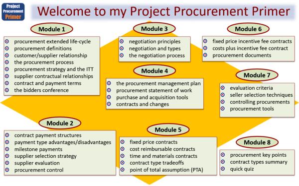 project procurement syllabus 600x375 - Project Procurement Primer